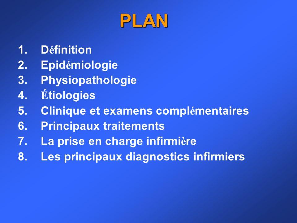 PLAN 1. D é finition 2. Epid é miologie 3. Physiopathologie 4. É tiologies 5. Clinique et examens compl é mentaires 6. Principaux traitements 7. La pr