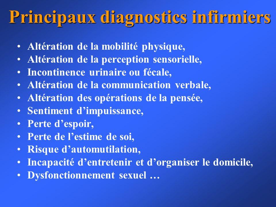 Principaux diagnostics infirmiers Altération de la mobilité physique, Altération de la perception sensorielle, Incontinence urinaire ou fécale, Altéra