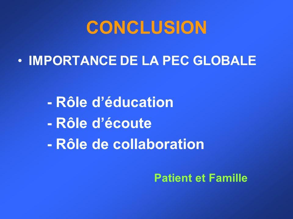CONCLUSION IMPORTANCE DE LA PEC GLOBALE - Rôle déducation - Rôle découte - Rôle de collaboration Patient et Famille