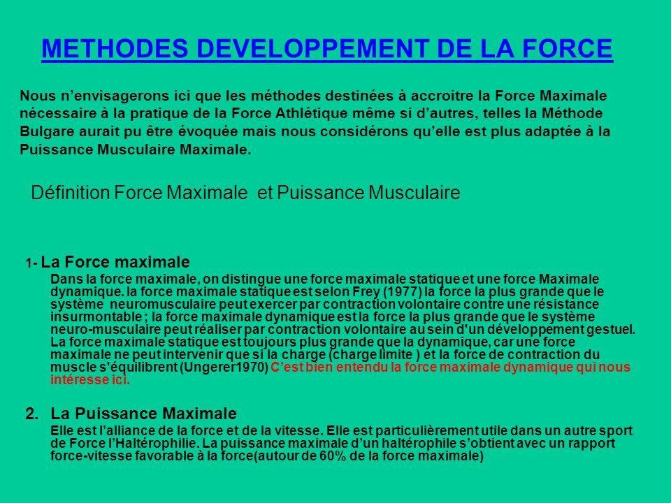 METHODES DEVELOPPEMENT DE LA FORCE Nous nenvisagerons ici que les méthodes destinées à accroitre la Force Maximale nécessaire à la pratique de la Forc