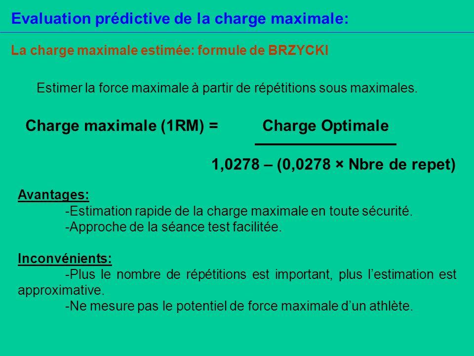 Evaluation directe de la charge maximale: Séance dévaluation de la charge maximale Exemple en Développé couché 2) Test:Charge maximale estimée (80 kg) série 1: 4-6 répétitions à 70%56 kg série 2: 2-4 répétitions à 80%64 kg série 3: 1-2 répétitions à 90%72 kg série 4: 1 répétition à 100% 80 kg Cette solution est celle permettant de connaître au mieux la charge maximale (La 1RM); cette méthode doit par contre être utilisée uniquement par des athlètes familiarisés avec les mouvements exécutés, échauffés parfaitement et en utilisant un certain protocole.