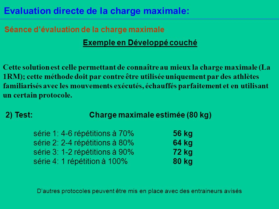 Evaluation directe de la charge maximale: Séance dévaluation de la charge maximale Exemple en Développé couché 2) Test:Charge maximale estimée (80 kg)