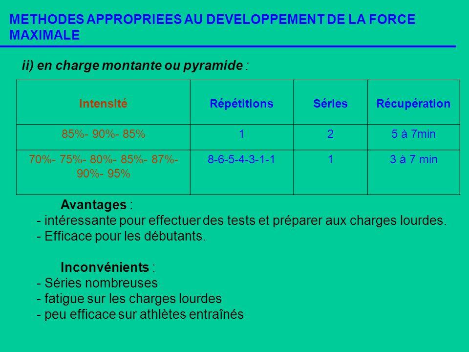 iii) en charge descendante ou pyramide descendante : IntensitéRépétitionsSériesRécupération 95%- 90%- 85%2-3-42r=2 min, R=5min 98%- 95%- 90%1-2-42r=2 min, R=5 min 95%- 85%-80%- 75% 1-3-4-61r=5 à 7 min, Avantages : ces méthodes sont très efficaces grâce à leurs impacts sur les phénomènes nerveux (recrutement spatial et temporel).