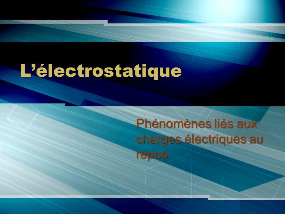 Lélectrostatique Phénomènes liés aux charges électriques au repos.