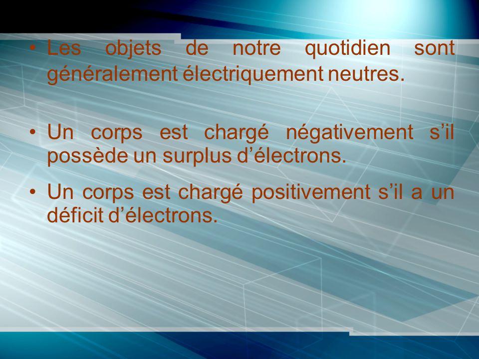 Les objets de notre quotidien sont généralement électriquement neutres. Un corps est chargé négativement sil possède un surplus délectrons. Un corps e