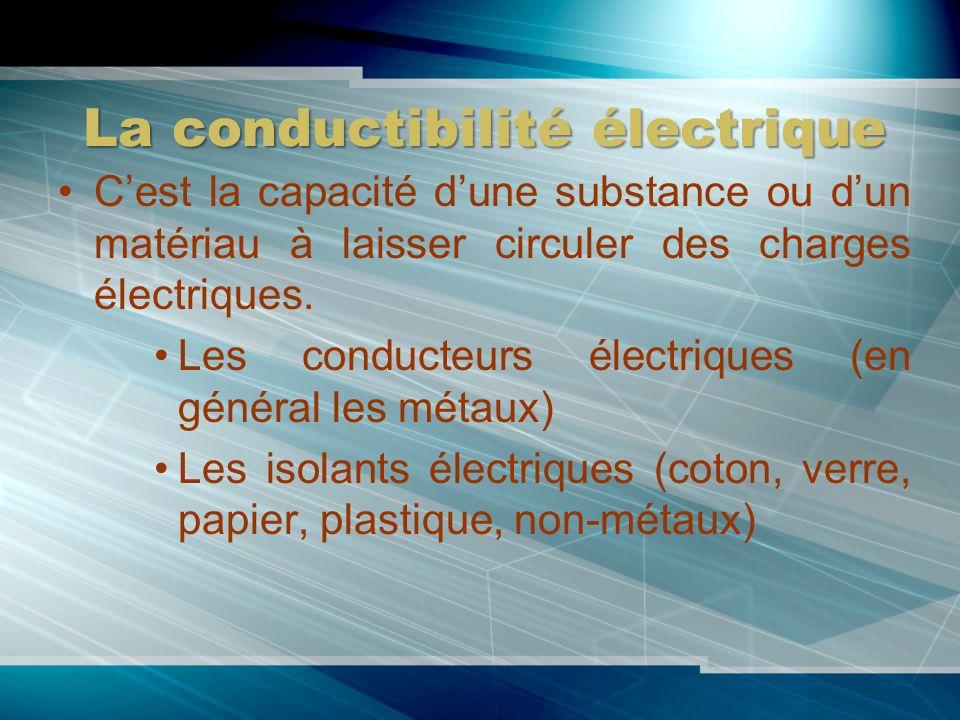La conductibilité électrique Cest la capacité dune substance ou dun matériau à laisser circuler des charges électriques. Les conducteurs électriques (