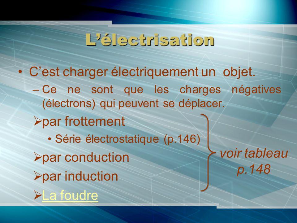 Lélectrisation Cest charger électriquement un objet. –Ce ne sont que les charges négatives (électrons) qui peuvent se déplacer. par frottement Série é