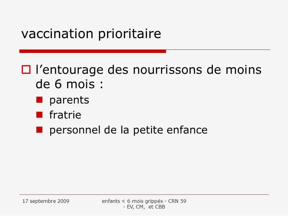 17 septembre 2009enfants < 6 mois grippés - CRN 59 - EV, CM, et CBB vaccination prioritaire lentourage des nourrissons de moins de 6 mois : parents fratrie personnel de la petite enfance