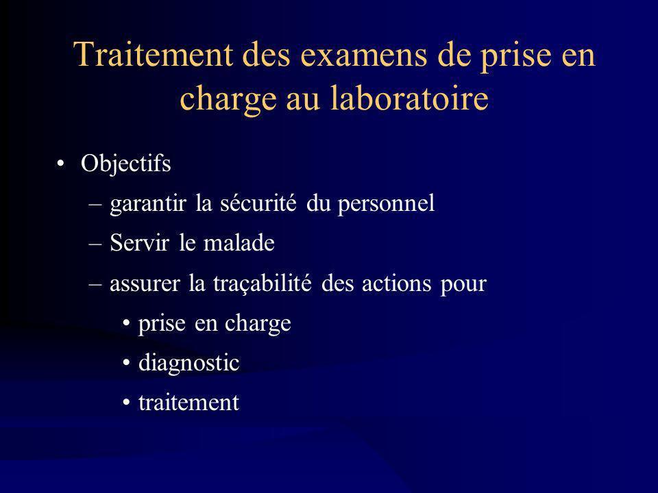 Traitement des examens de prise en charge au laboratoire Objectifs –garantir la sécurité du personnel –Servir le malade –assurer la traçabilité des actions pour prise en charge diagnostic traitement