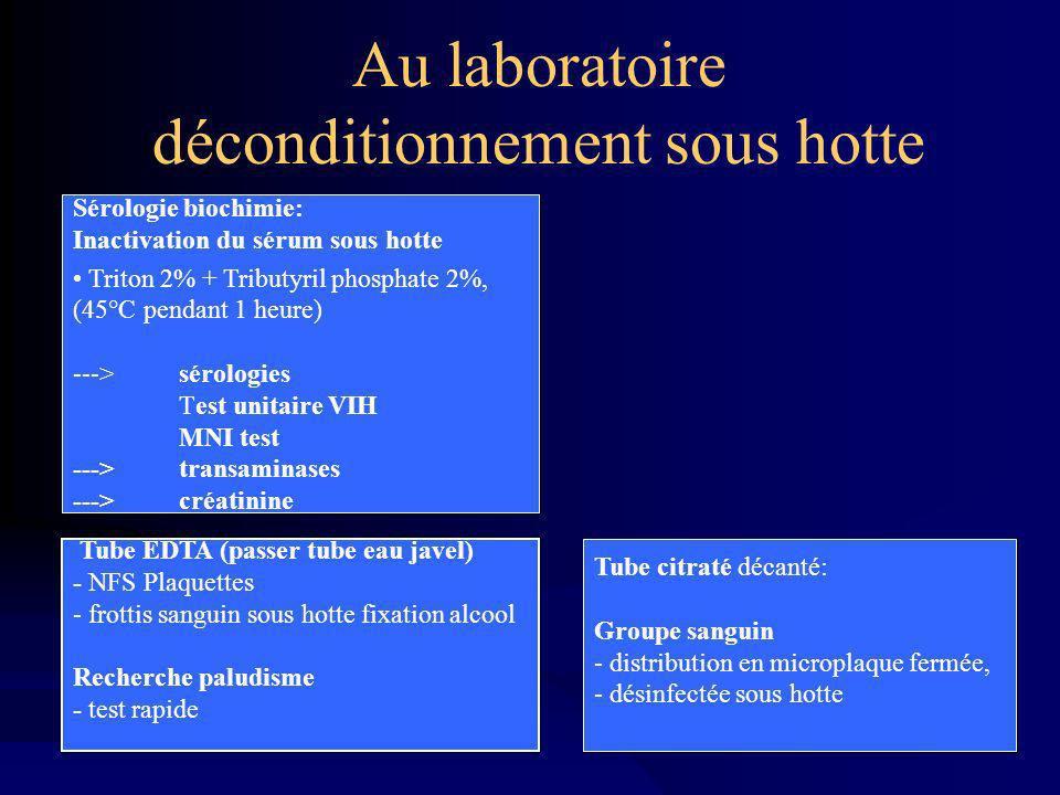Tube citraté décanté: Groupe sanguin - distribution en microplaque fermée, - désinfectée sous hotte Sérologie biochimie: Inactivation du sérum sous hotte Triton 2% + Tributyril phosphate 2%, (45°C pendant 1 heure) --->sérologies Test unitaire VIH MNI test --->transaminases ---> créatinine Au laboratoire déconditionnement sous hotte Tube EDTA (passer tube eau javel) - NFS Plaquettes - frottis sanguin sous hotte fixation alcool Recherche paludisme - test rapide