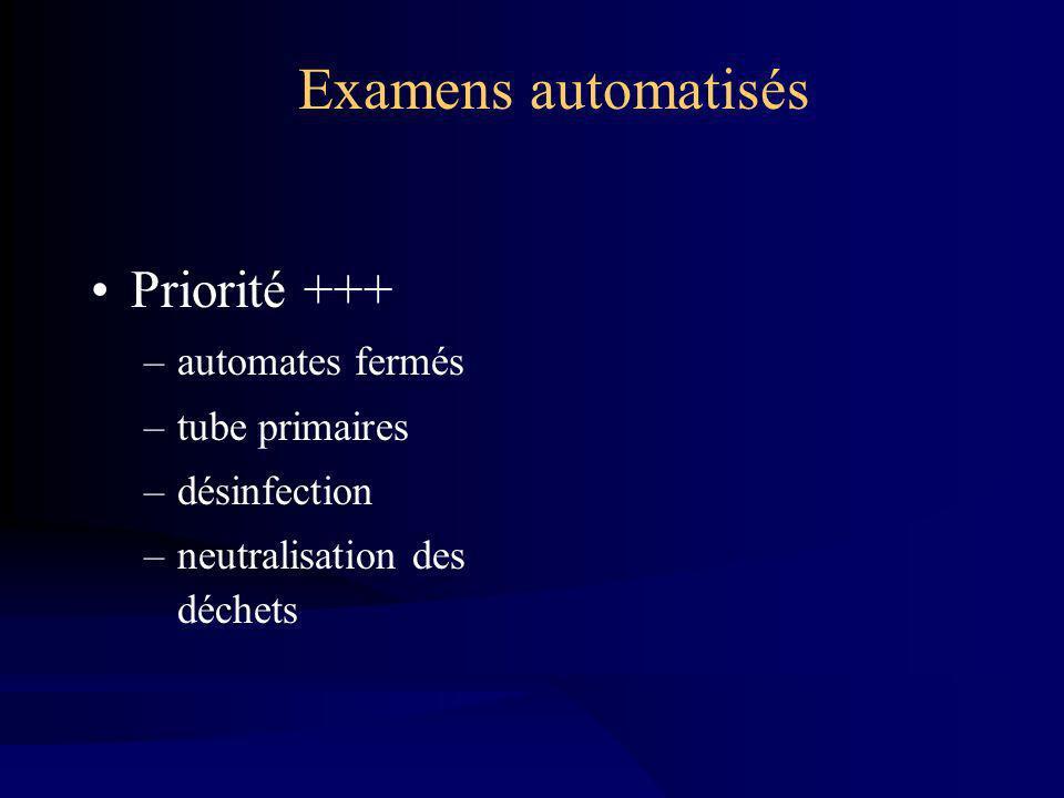 Examens automatisés Priorité +++ –automates fermés –tube primaires –désinfection –neutralisation des déchets