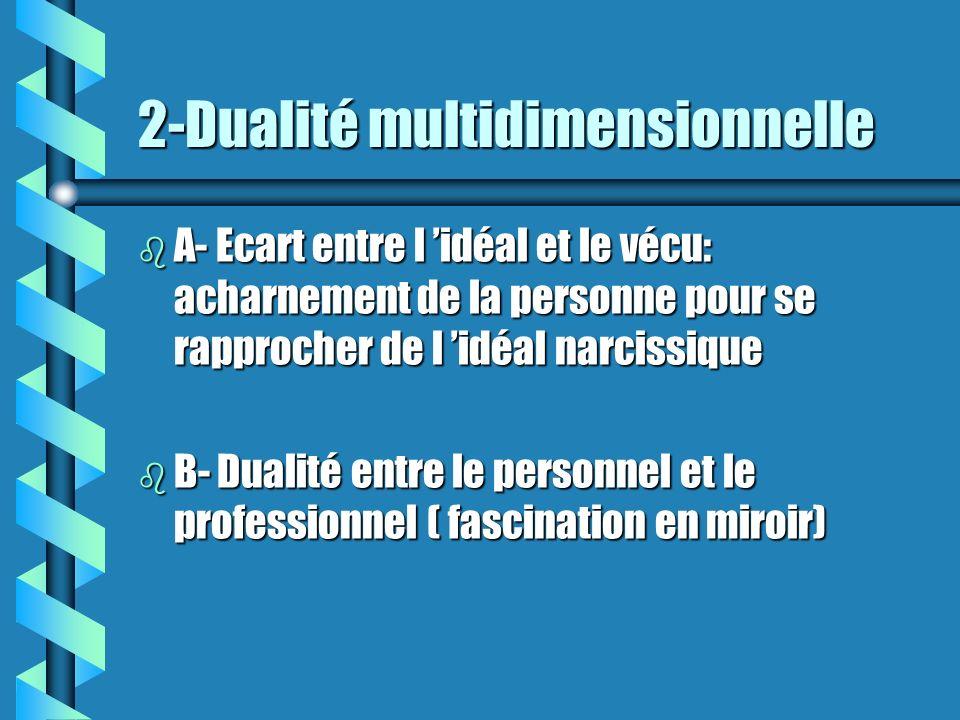 2-Dualité multidimensionnelle b A- Ecart entre l idéal et le vécu: acharnement de la personne pour se rapprocher de l idéal narcissique b B- Dualité e