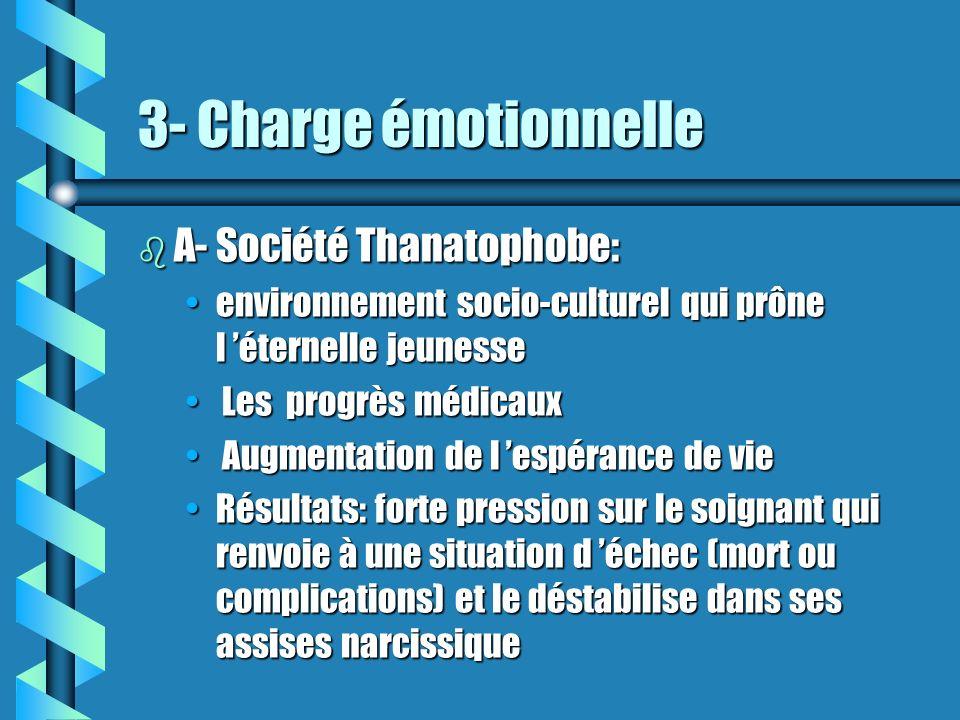 3- Charge émotionnelle b A- Société Thanatophobe: environnement socio-culturel qui prône l éternelle jeunesseenvironnement socio-culturel qui prône l