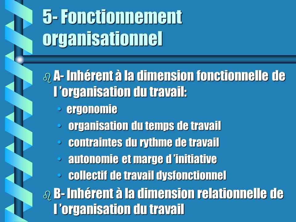 5- Fonctionnement organisationnel b A- Inhérent à la dimension fonctionnelle de l organisation du travail: ergonomieergonomie organisation du temps de