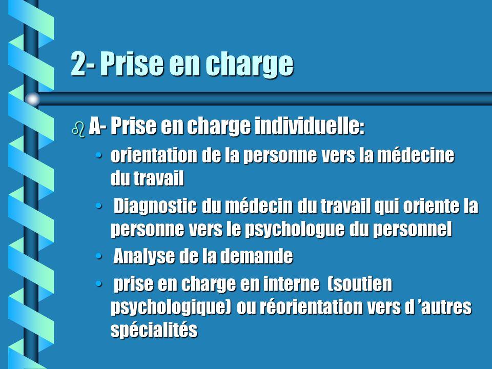 2- Prise en charge b A- Prise en charge individuelle: orientation de la personne vers la médecine du travailorientation de la personne vers la médecin