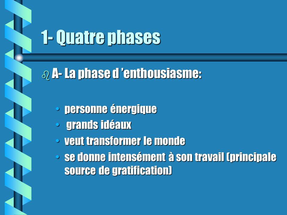 1- Quatre phases b A- La phase d enthousiasme: personne énergiquepersonne énergique grands idéaux grands idéaux veut transformer le mondeveut transfor