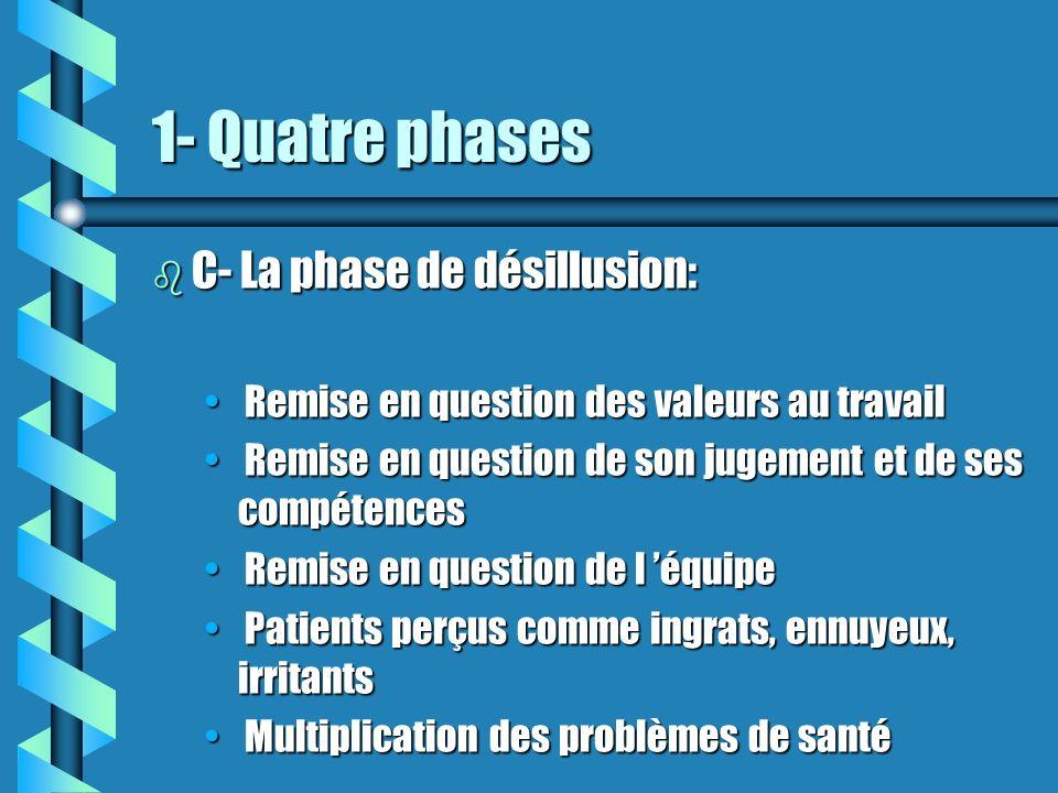 1- Quatre phases b C- La phase de désillusion: Remise en question des valeurs au travail Remise en question des valeurs au travail Remise en question