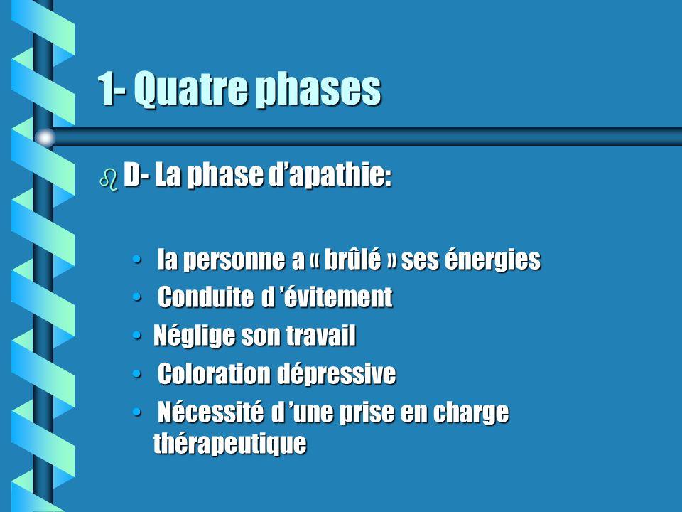 1- Quatre phases b D- La phase dapathie: la personne a « brûlé » ses énergies la personne a « brûlé » ses énergies Conduite d évitement Conduite d évi