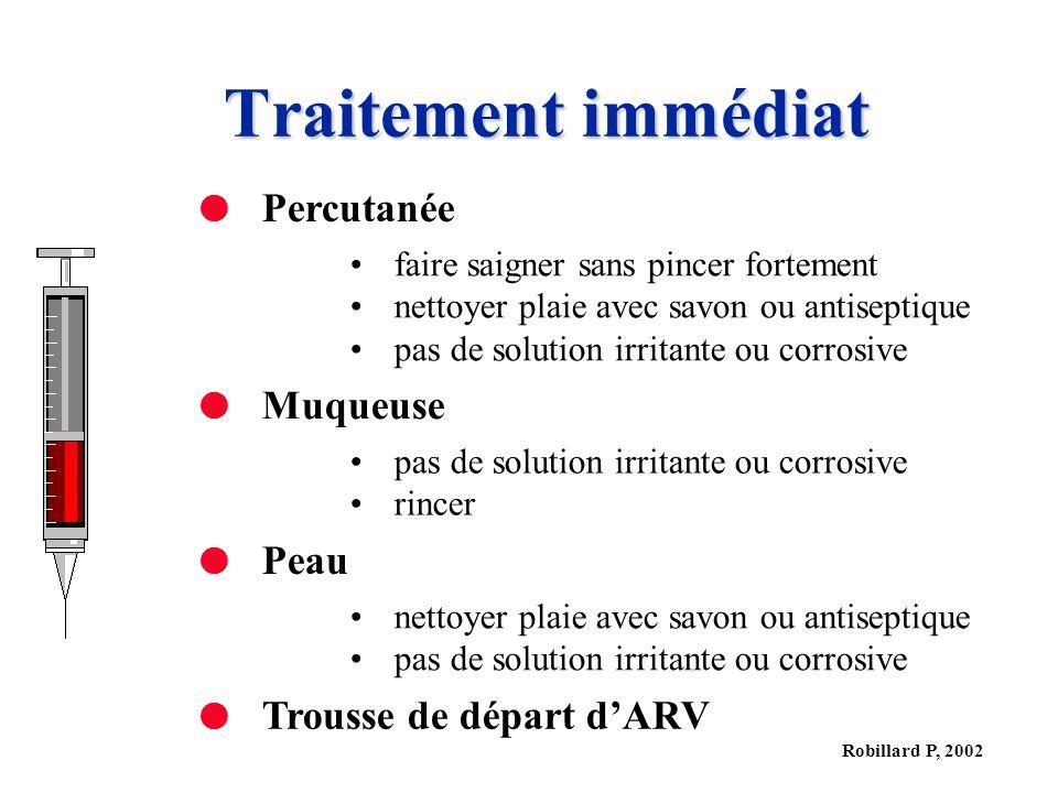 Robillard P, 2002 Traitement immédiat Percutanée faire saigner sans pincer fortement nettoyer plaie avec savon ou antiseptique pas de solution irritan