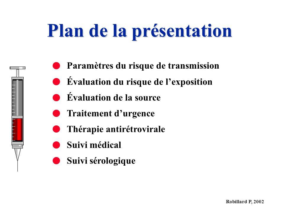 Robillard P, 2002 Plan de la présentation Paramètres du risque de transmission Évaluation du risque de lexposition Évaluation de la source Traitement durgence Thérapie antirétrovirale Suivi médical Suivi sérologique