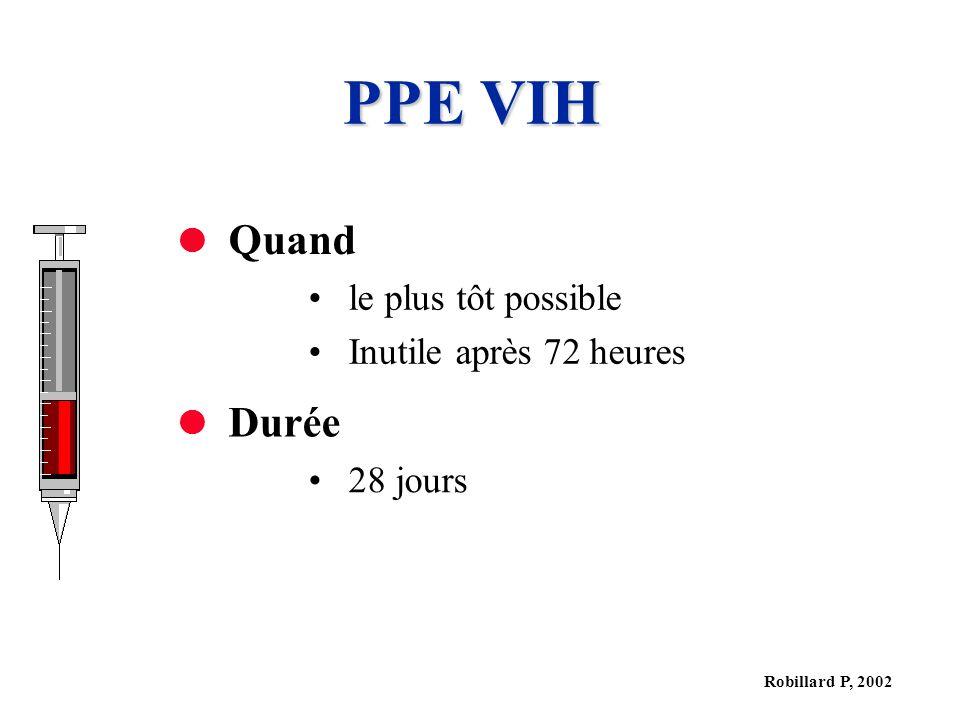Robillard P, 2002 PPE VIH Quand le plus tôt possible Inutile après 72 heures Durée 28 jours