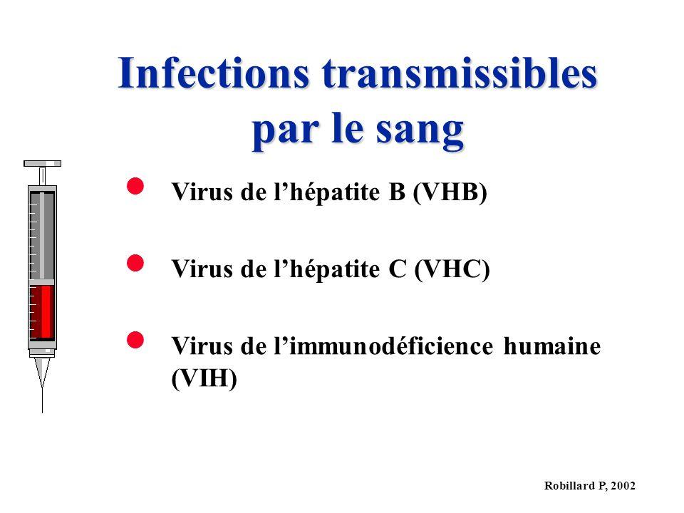 Robillard P, 2002 Infections transmissibles par le sang Virus de lhépatite B (VHB) Virus de lhépatite C (VHC) Virus de limmunodéficience humaine (VIH)