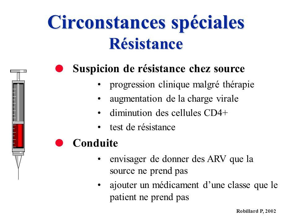 Robillard P, 2002 Circonstances spéciales Résistance Suspicion de résistance chez source progression clinique malgré thérapie augmentation de la charge virale diminution des cellules CD4+ test de résistance Conduite envisager de donner des ARV que la source ne prend pas ajouter un médicament dune classe que le patient ne prend pas