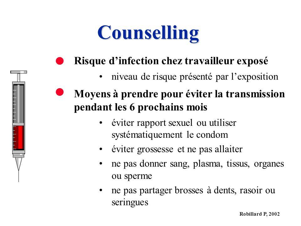 Robillard P, 2002 Counselling Risque dinfection chez travailleur exposé niveau de risque présenté par lexposition Moyens à prendre pour éviter la tran