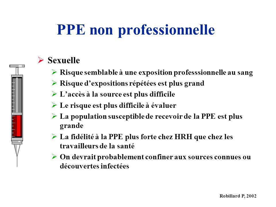 Robillard P, 2002 PPE non professionnelle Sexuelle Risque semblable à une exposition professsionnelle au sang Risque dexpositions répétées est plus gr