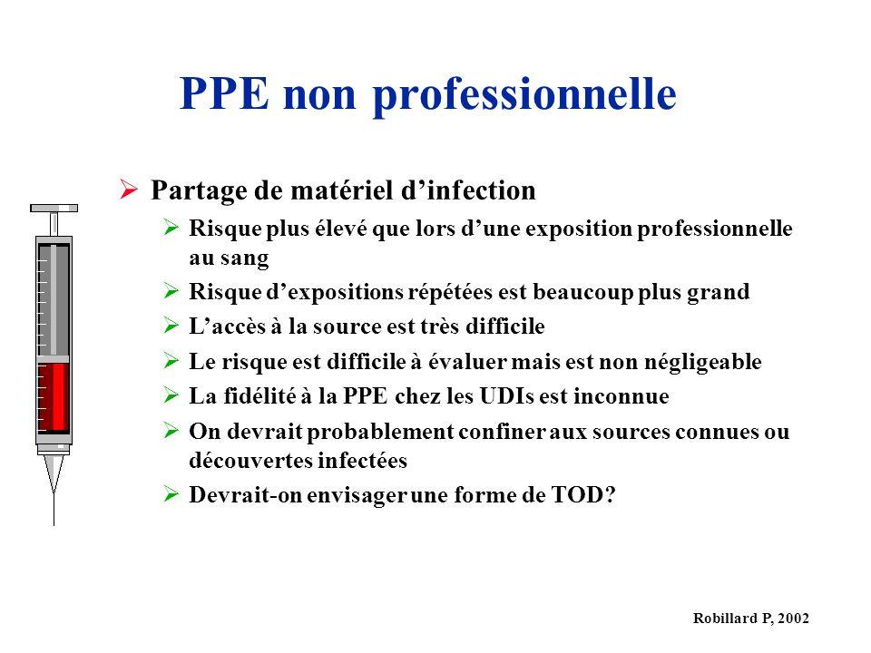 Robillard P, 2002 PPE non professionnelle Partage de matériel dinfection Risque plus élevé que lors dune exposition professionnelle au sang Risque dex