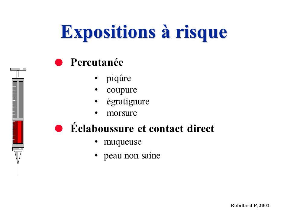Robillard P, 2002 Liquides à risque VIHVHBVHC Sang et dérivés XXX Liquides teintés sang XXX Sperme + séc.