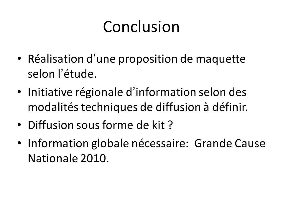 Conclusion Réalisation dune proposition de maquette selon létude. Initiative régionale dinformation selon des modalités techniques de diffusion à défi
