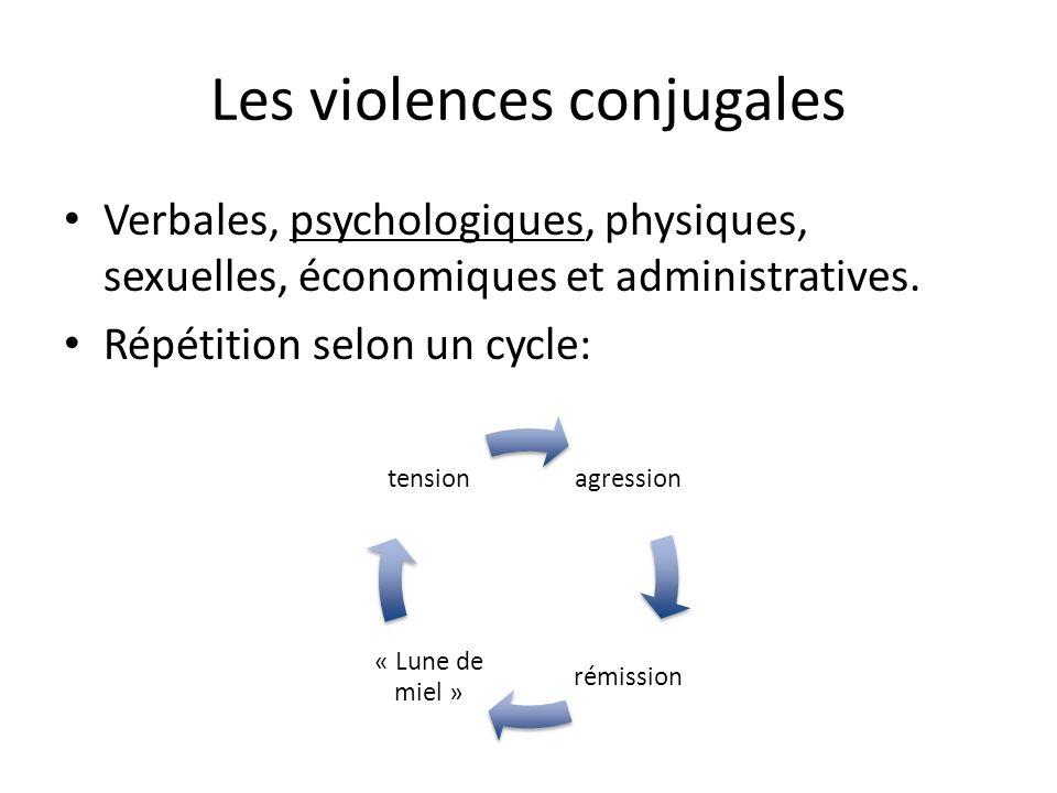 Les violences conjugales Verbales, psychologiques, physiques, sexuelles, économiques et administratives. Répétition selon un cycle: agression rémissio
