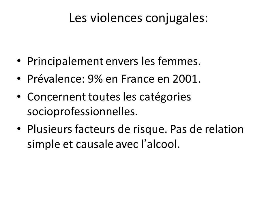 Les violences conjugales: Principalement envers les femmes. Prévalence: 9% en France en 2001. Concernent toutes les catégories socioprofessionnelles.