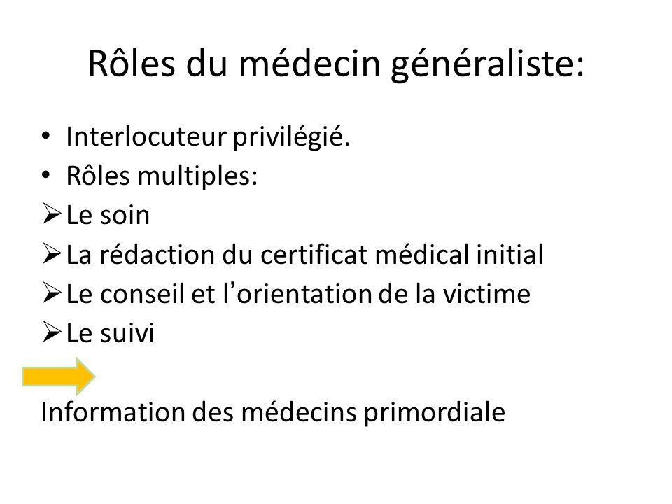 L étude: Objectifs: Attentes des médecins sur une maquette sur le dépistage et la prise en charge des violences conjugales.