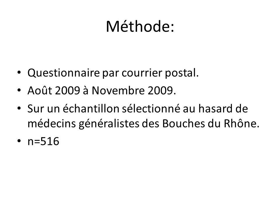 Méthode: Questionnaire par courrier postal. Août 2009 à Novembre 2009. Sur un échantillon sélectionné au hasard de médecins généralistes des Bouches d