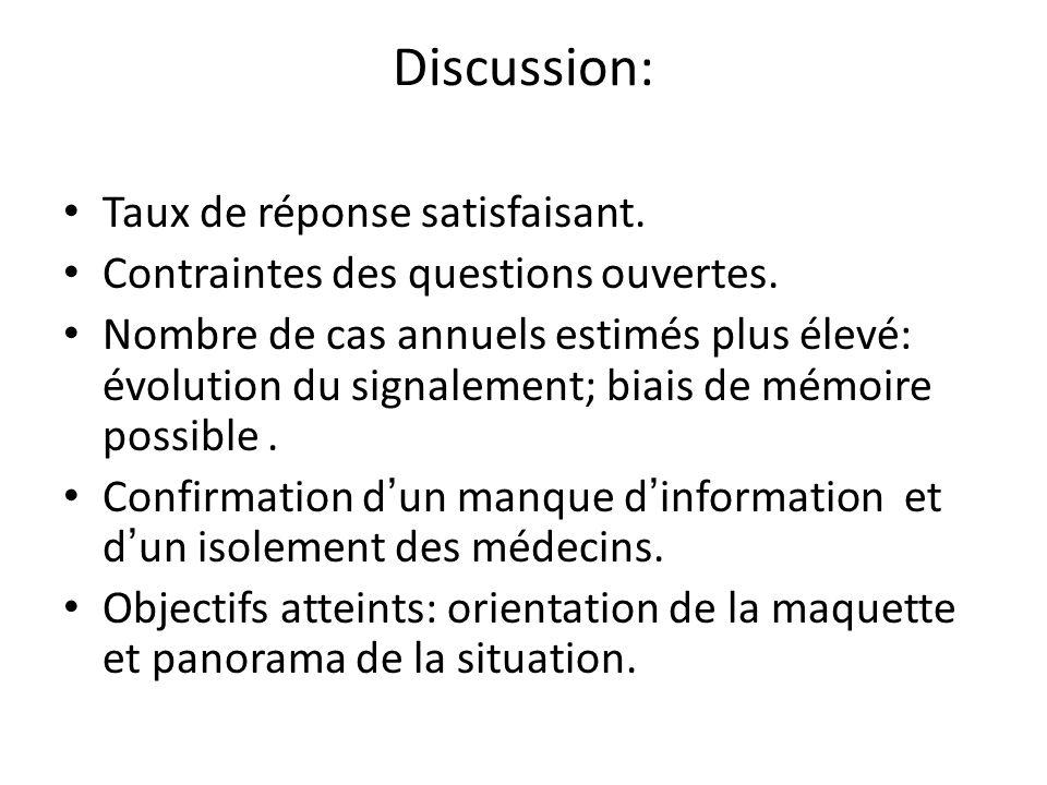 Discussion: Taux de réponse satisfaisant. Contraintes des questions ouvertes. Nombre de cas annuels estimés plus élevé: évolution du signalement; biai
