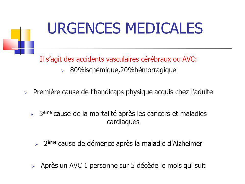URGENCES MEDICALES Il sagit des accidents vasculaires cérébraux ou AVC: 80%ischémique,20%hémorragique Première cause de lhandicaps physique acquis che