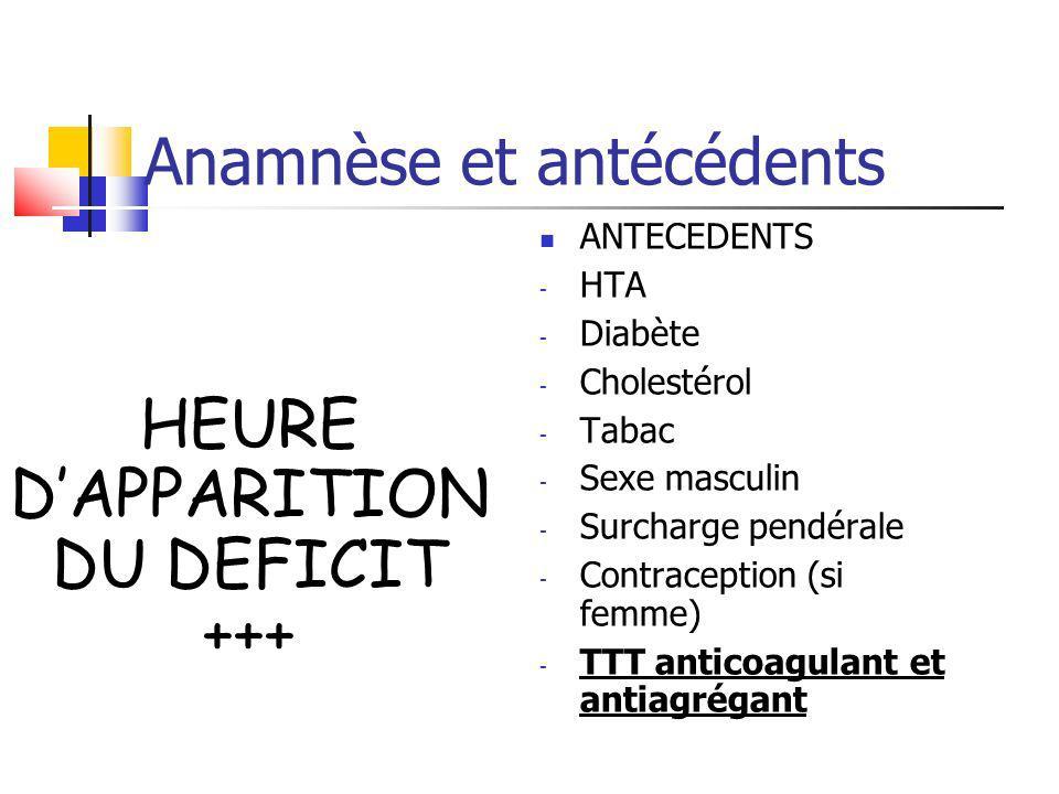 Anamnèse et antécédents HEURE DAPPARITION DU DEFICIT +++ ANTECEDENTS - HTA - Diabète - Cholestérol - Tabac - Sexe masculin - Surcharge pendérale - Con