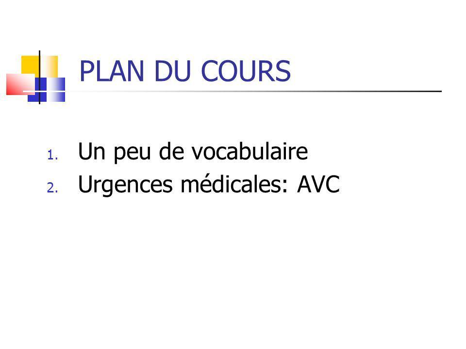 PLAN DU COURS 1. Un peu de vocabulaire 2. Urgences médicales: AVC