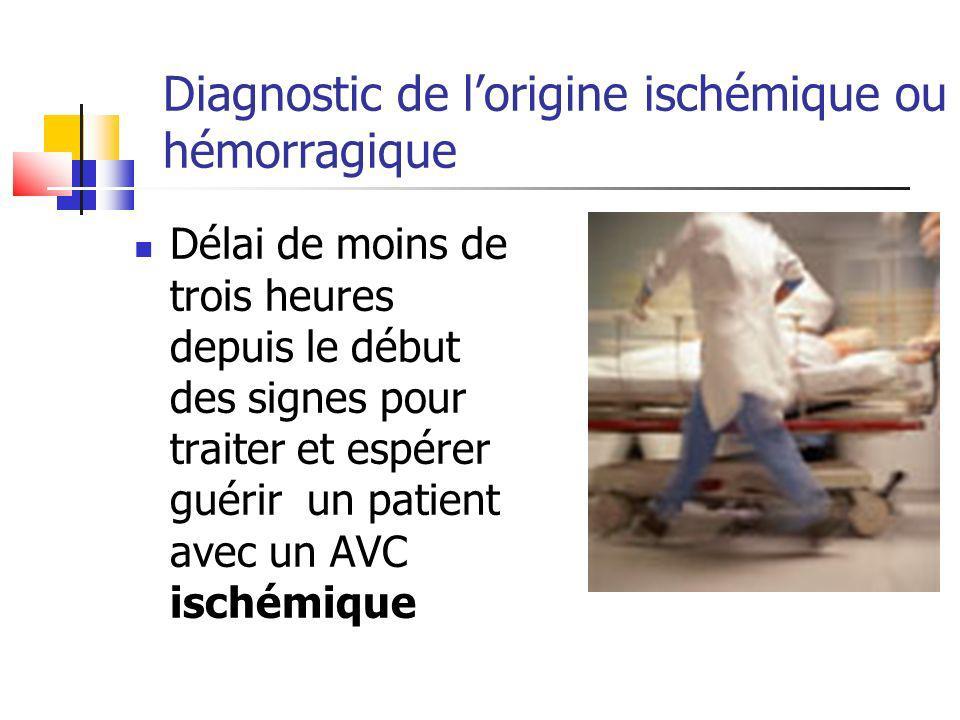 Diagnostic de lorigine ischémique ou hémorragique Délai de moins de trois heures depuis le début des signes pour traiter et espérer guérir un patient