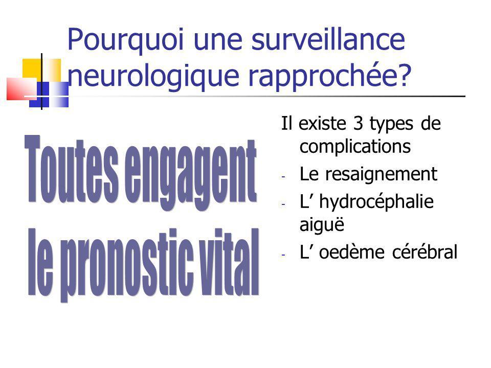 Pourquoi une surveillance neurologique rapprochée? Il existe 3 types de complications - Le resaignement - L hydrocéphalie aiguë - L oedème cérébral