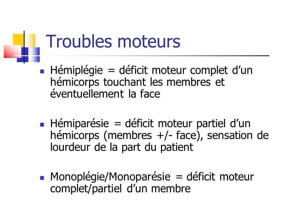 Troubles moteurs Hémiplégie = déficit moteur complet dun hémicorps touchant les membres et éventuellement la face Hémiparésie = déficit moteur partiel