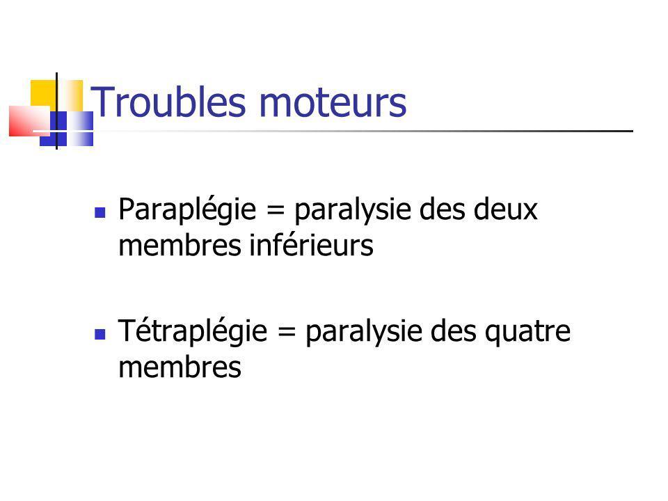 Troubles moteurs Paraplégie = paralysie des deux membres inférieurs Tétraplégie = paralysie des quatre membres