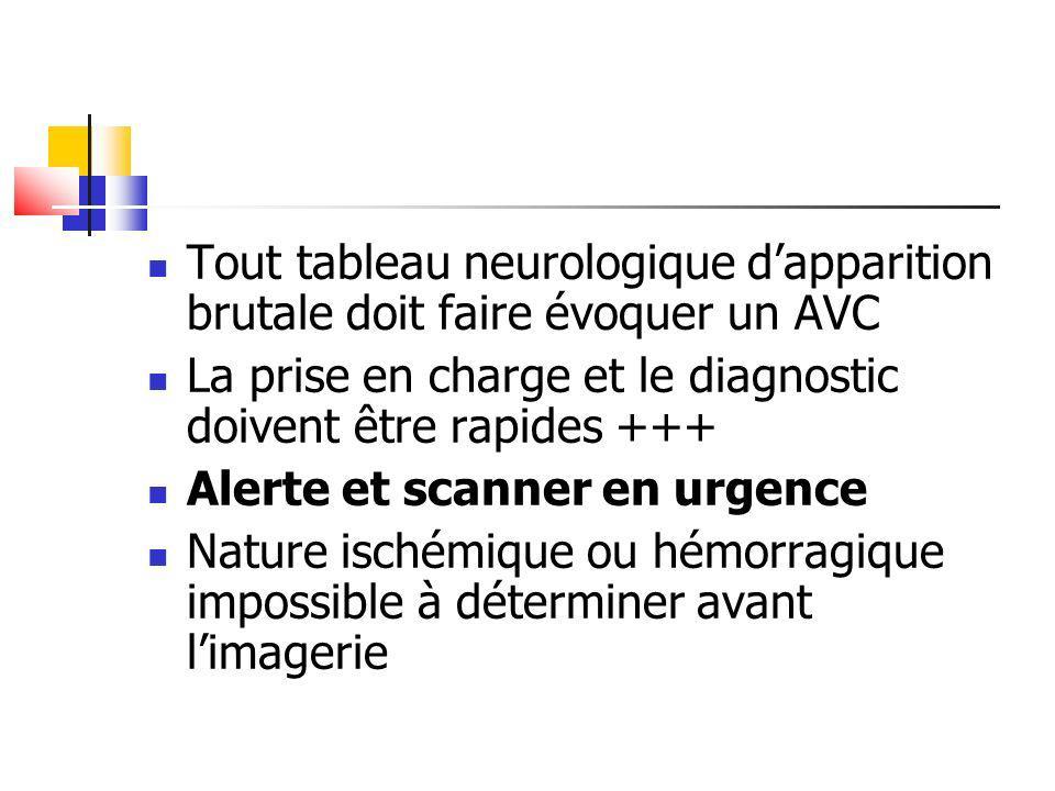 Tout tableau neurologique dapparition brutale doit faire évoquer un AVC La prise en charge et le diagnostic doivent être rapides +++ Alerte et scanner