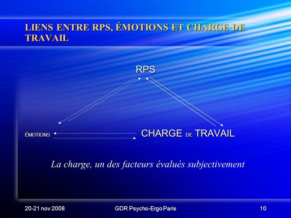 20-21 nov 2008GDR Psycho-Ergo Paris10 LIENS ENTRE RPS, ÉMOTIONS ET CHARGE DE TRAVAIL RPS ÉMOTIONS CHARGE DE TRAVAIL La charge, un des facteurs évalués