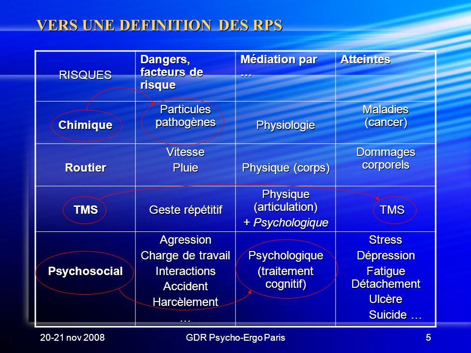 20-21 nov 2008GDR Psycho-Ergo Paris5 VERS UNE DEFINITION DES RPS RISQUES Dangers, facteurs de risque Médiation par … Atteintes Chimique Particules pat
