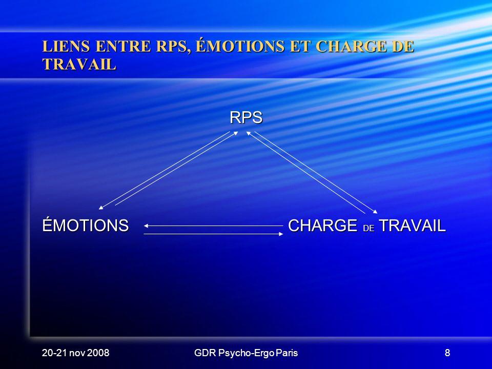 20-21 nov 2008GDR Psycho-Ergo Paris8 LIENS ENTRE RPS, ÉMOTIONS ET CHARGE DE TRAVAIL RPS ÉMOTIONSCHARGE DE TRAVAIL