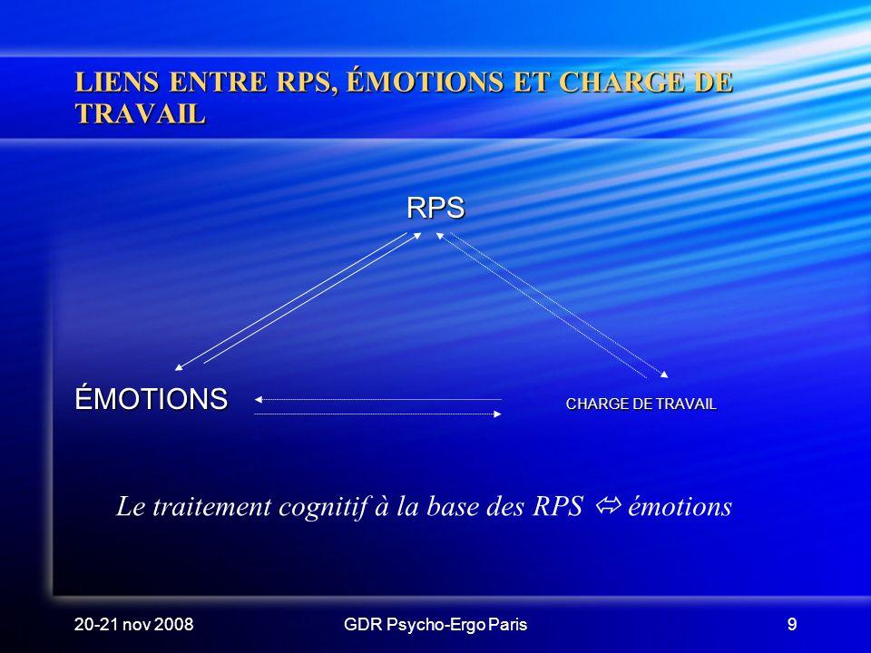 20-21 nov 2008GDR Psycho-Ergo Paris9 LIENS ENTRE RPS, ÉMOTIONS ET CHARGE DE TRAVAIL RPS ÉMOTIONS CHARGE DE TRAVAIL Le traitement cognitif à la base de