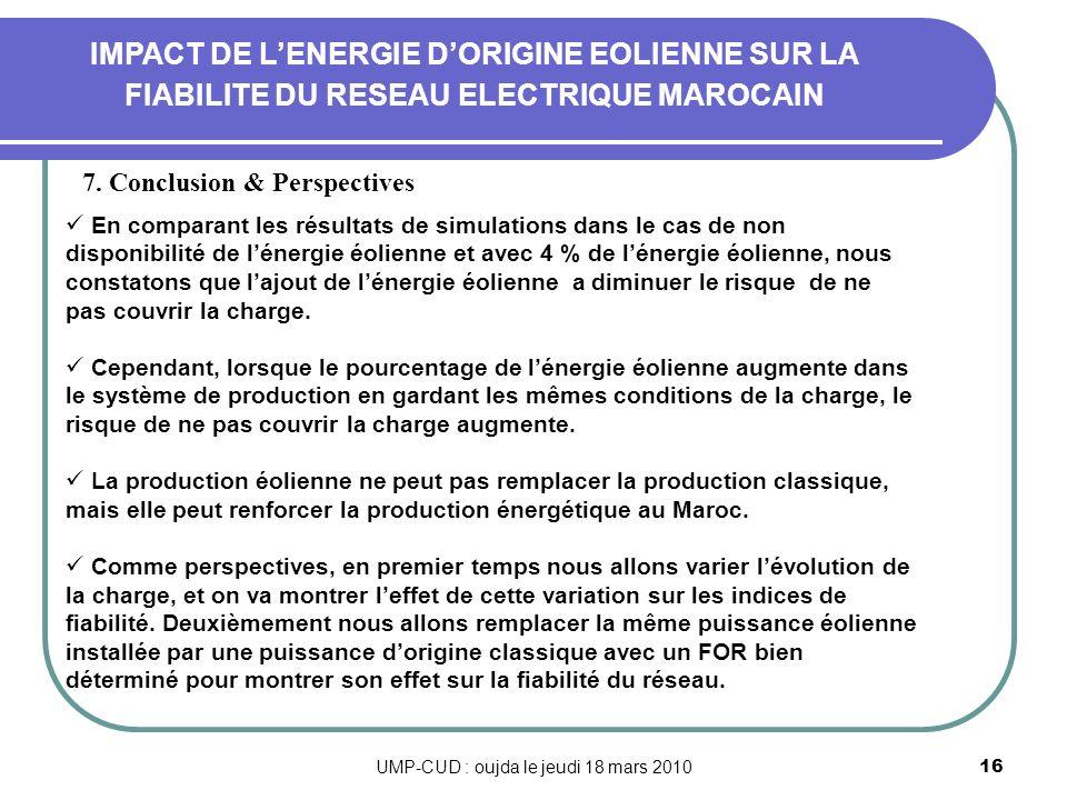 UMP-CUD : oujda le jeudi 18 mars 201016 IMPACT DE LENERGIE DORIGINE EOLIENNE SUR LA FIABILITE DU RESEAU ELECTRIQUE MAROCAIN En comparant les résultats